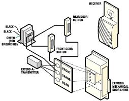 doorbell wiring diagram carlplant