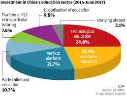 china wants to bring artificial intelligence to its classrooms to