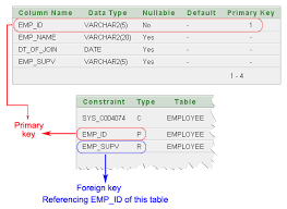 how to join tables in sql sql self join w3resource