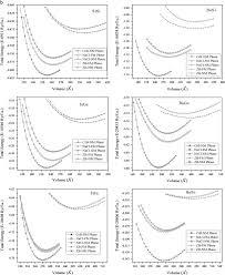 100 pdf pnictides and chalcogenides iii enhanced nematic