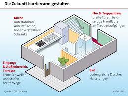 Wohnung Kaufen Oder Haus Barrierefrei Wohnen U2013 Nicht Nur Im Alter Meine Sparkasse Mainz