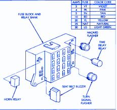 1996 dodge dakota blower motor dodge dakota 3 9 1996 license l fuse box block circuit breaker