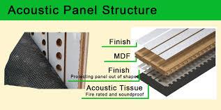 panneaux acoustiques bois panneaux acoustiques en bois panneaux murs acoustiques en bois