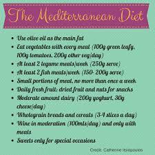 Meme Mediterranean - the healthy doctor cholesterol challenge a mediterranean diet