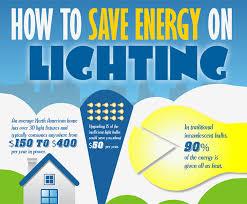 do led light bulbs save energy infographic how to save energy on lighting inhabitat green