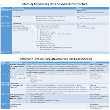 Hadoop Big Data Resume Data For Life Indonesia 2016