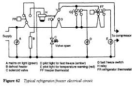 schematic wiring diagram of domestic refrigerator circuit and