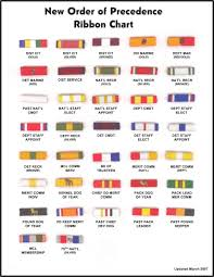 Proper Flag Placement Marine Corps League Uniform Code