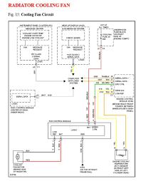 radiator fan wiring diagram download wiring diagram