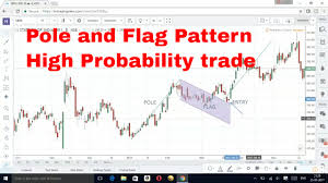 Banners Flags Pennants How To Trade Pole And Flag Pennant Patterns Youtube