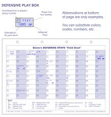Stat Sheet Template S Football Scorebooks