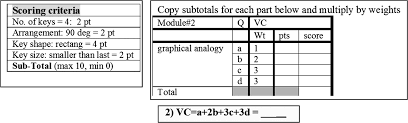 applied tests of design skills u2014part ii visual thinking journal