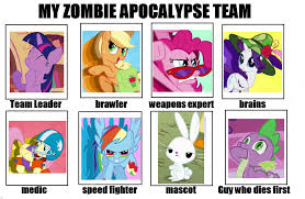 My Little Pony Know Your Meme - image 104343 my little pony friendship is magic know your meme