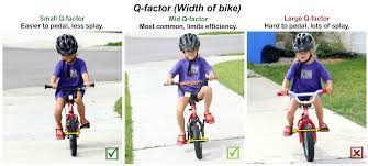 24 Best Kids Standing On by Kids Bikes The Complete Guide To Choosing The Best Bike For Your