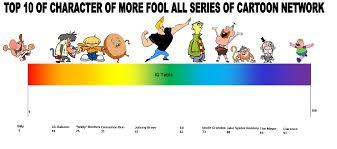Memes Cartoon Network - top 10 of most dumb of all series of cartoon network cartoon