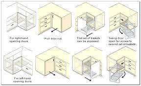 corner kitchen sink cabinet sizes organizer rack shelf