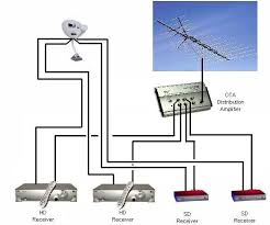 directv whole home dvr wiring diagram directv free wiring