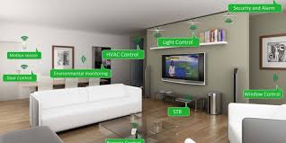 smart home solutions smart home technology system smart home solutions