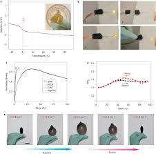 characterization of the self healing composite material self