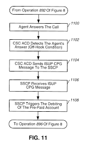 Csc Help Desk Phone Number Patent Us6327363 Method And System For Automated Customer