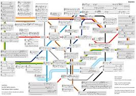 Tube Map London What Would London U0027s Tube Map Sound Like One Composer Decided To