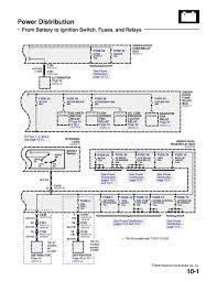 clarion marine xmd3 wiring diagram free wiring diagram