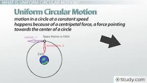uniform circular motion definition u0026 mathematics video u0026 lesson