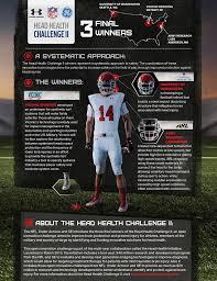Challenge Injury Challenge Ii Winners Ninesights