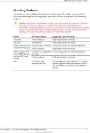ccu100tb amr transceiver device for utility meters user manual ccu