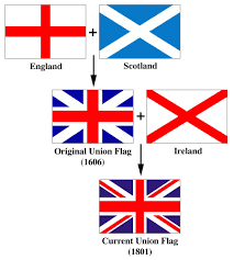 Distress Flag Upside Down The Union Jack