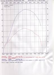 honda fmx fmx 650 tuning page 25