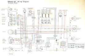 kawasaki s1 wiring diagram kawasaki wiring diagrams instruction