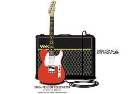 7 best famous rigs images on pinterest music electric guitars
