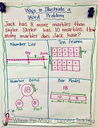 best 25 singapore math ideas on pinterest multiplication tricks