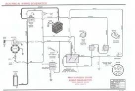 briggs and stratton 16 hp wiring diagram 12 5 briggs ignition