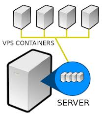 membuat vps di komputer sendiri cara membangun sebuah komputer menjadi vps jurnal it