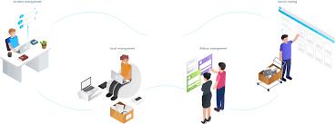 freshservice itsm system itil aligned service desk software