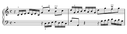 bach invention in c piano forum