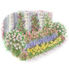 Flower Bed Plan - no fuss garden plans small spaces butterfly bush and garden