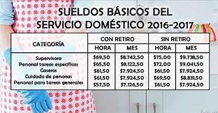 aumento el salario para empleadas domesticas 2016 en uruguay nuevo sueldo básico del servicio doméstico 2016 2017 el sindical