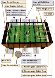 3 in one foosball table shelti coin operated foosball tables call toll free 877 893 1739