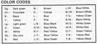 car wiring color codes 28 images automotive wiring colour code