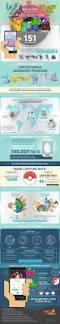 lifehacker best black friday deals sites 612 best infographic inspiration images on pinterest