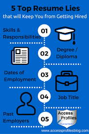 Job Title On Resume by Access Profiles Inc Employers Share Lie On Your Resume And