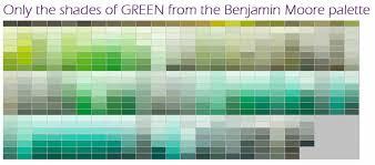 types of green color till green color unique 5 capitangeneral
