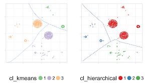 Dimensions Playing With Dimensions From Clustering Pca T Sne To Carl Sagan
