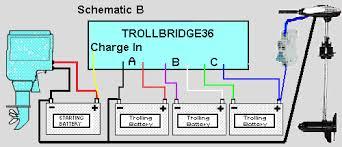 trollbridge36 information