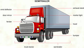 kenworth parts and accessories semi truck part