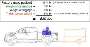 2008 toyota tacoma weight ask tundrahq how much cer weight can my truck handle tundra