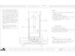 Exterior Door Seals Thresholds by Stc Door Threshold U0026 Acoustic Door Seal Kit Threshold Installation